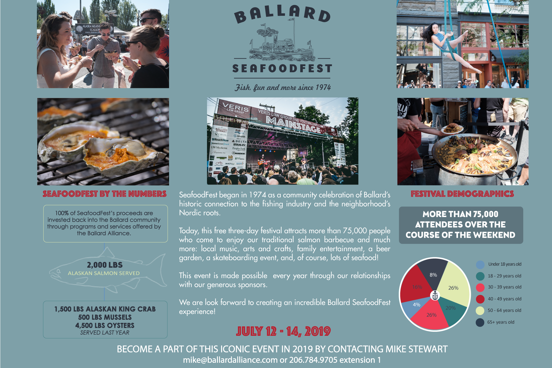 2019 guide for web front – Ballard SeafoodFest